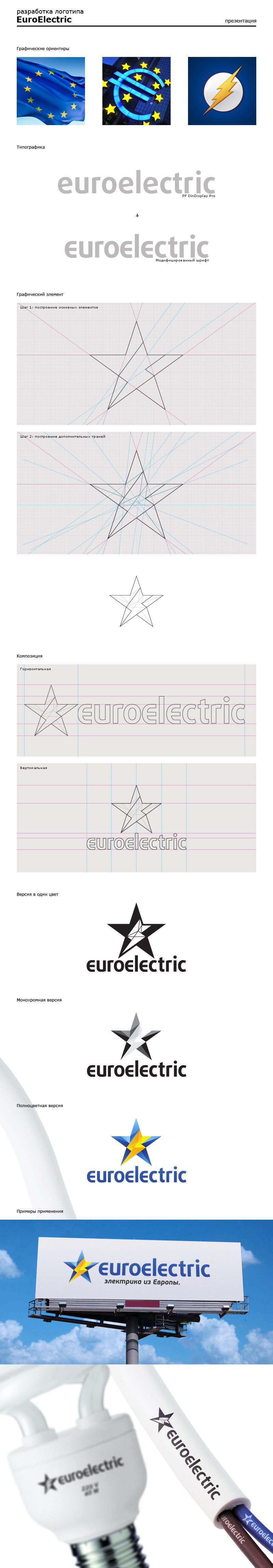 лого евроэлектрик
