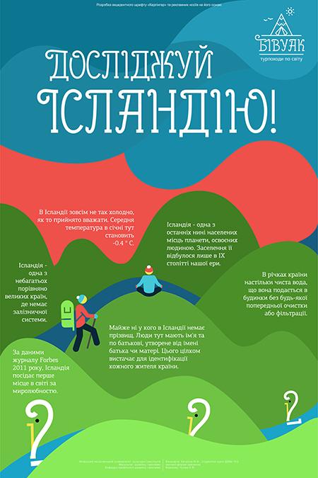 """Рекламный плакат для агентства """"Бівуак"""""""