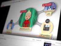 Бинател.Серия роликов о работе сервиса виртуальной АТС.