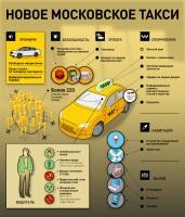 Новое московское такси