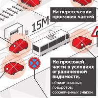 Инфографика. Памятка правил парковки (листовка)