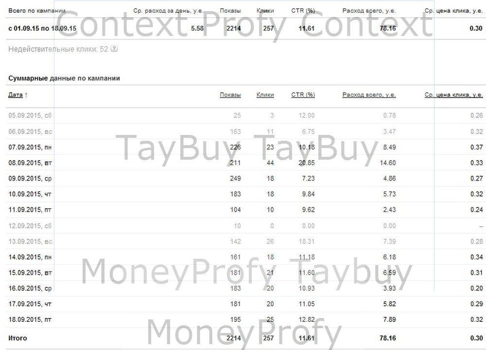 Продажа Сайдинга / Минск / Яндекс.Директ