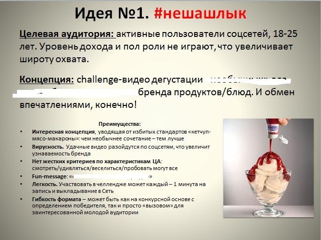3 идеи digital-рекламной кампании бренда-производителя кетчупа