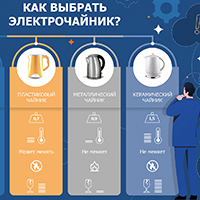 Инфографика Как выбрать чайник