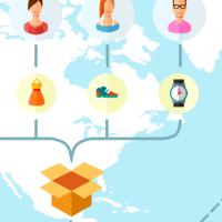 Простая инфографика о доставке товаров