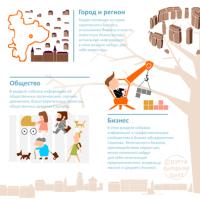 Инфографика \ Infographics
