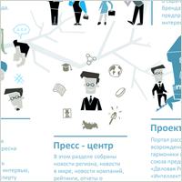 Инфографика для журнала Каrlsson