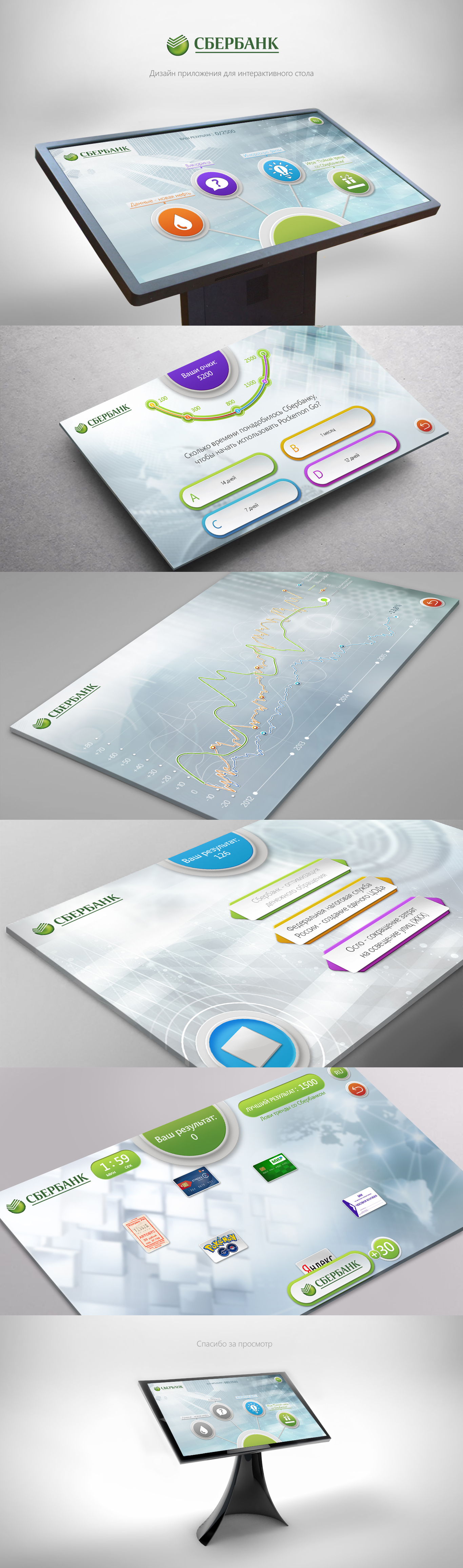Дизайн приложения для интерактивного стола. Сбербанк