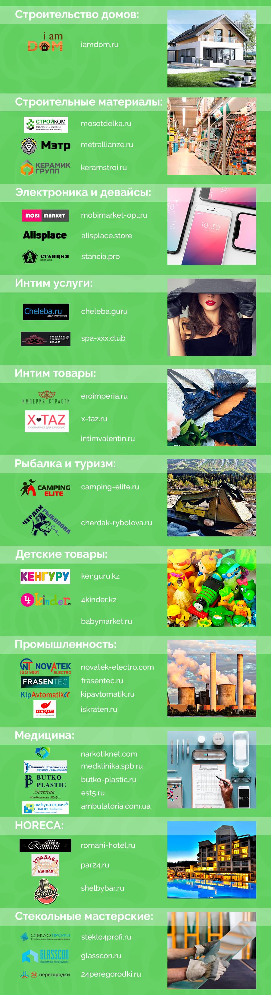 Примеры кейсов по тематикам
