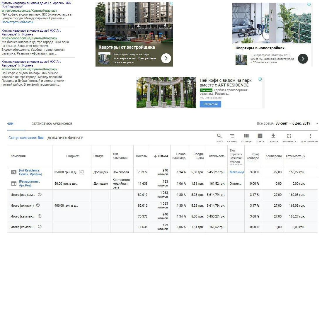 Google Adwords+КМС+ремаркетинг, artresidence.com.ua Продажа недвижемости