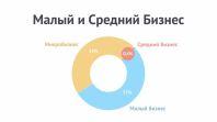 """Видеоинфографика для Промсвязьбанка """"Индекс Опоры RSBI"""""""