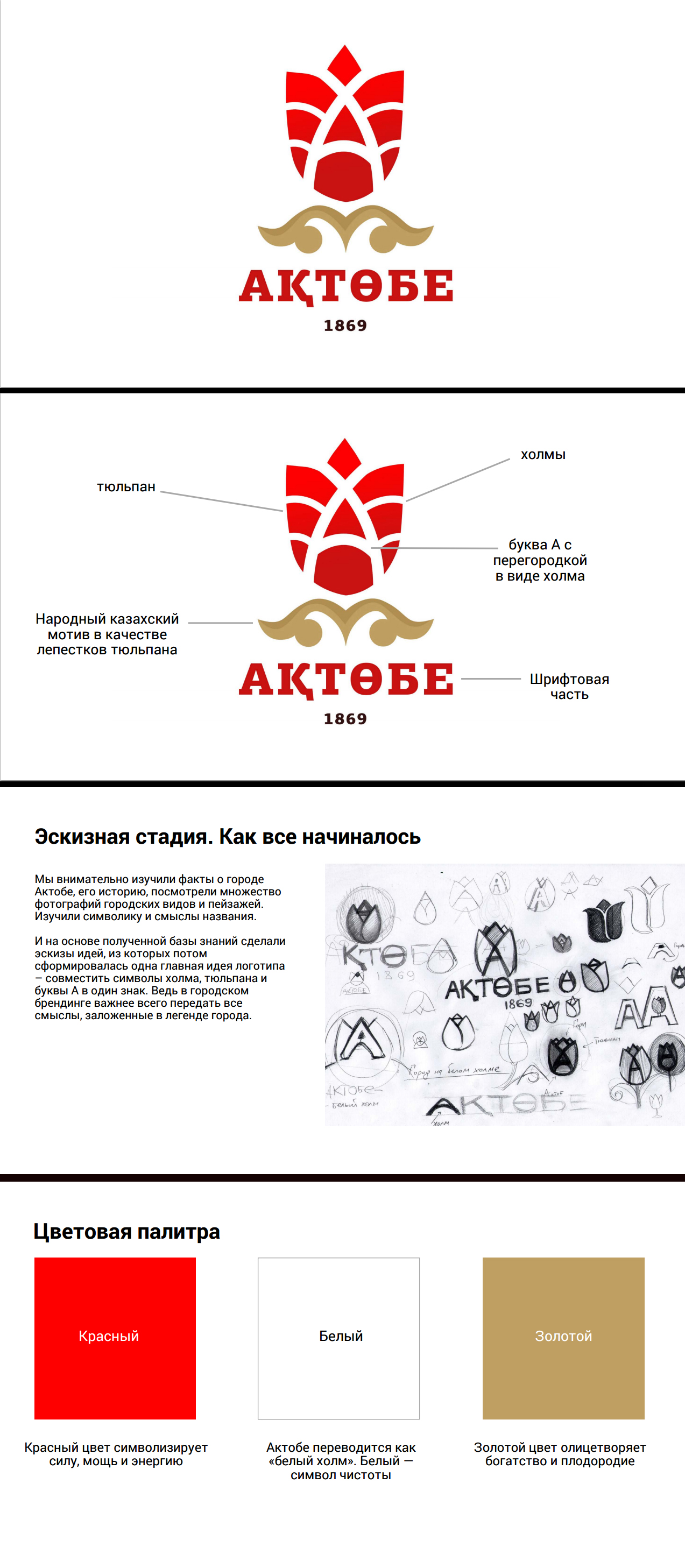 Разработка логотипа для города Актобе