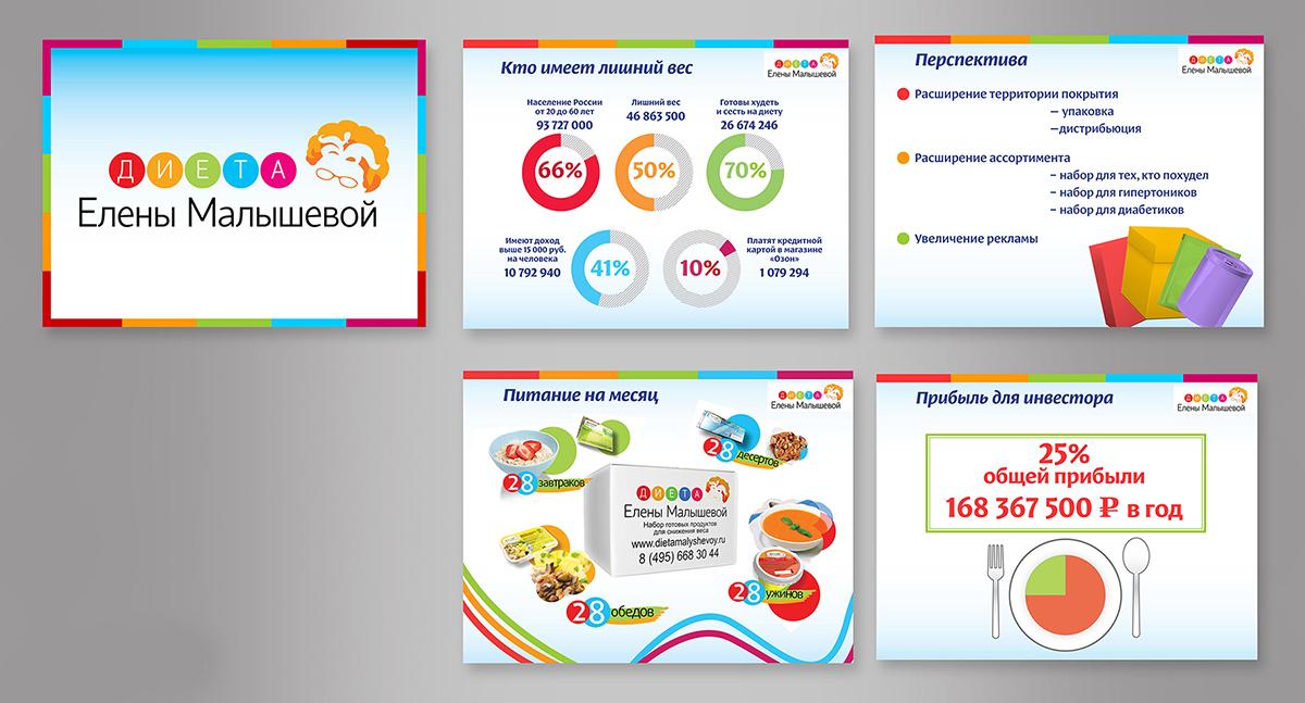 Презентация проекта Елены Малышевой