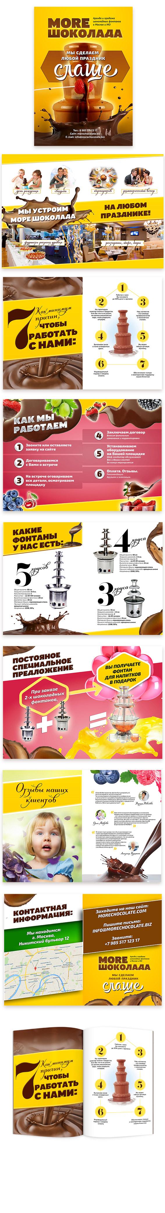 Маркетинг-кит для компании по продаже шоколадных фонтанов