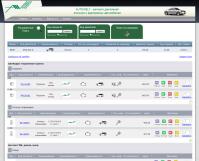 База данных сайта AutoWelt.ru