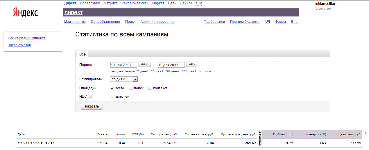 Создание рекламной кампании в Яндекс.Директ