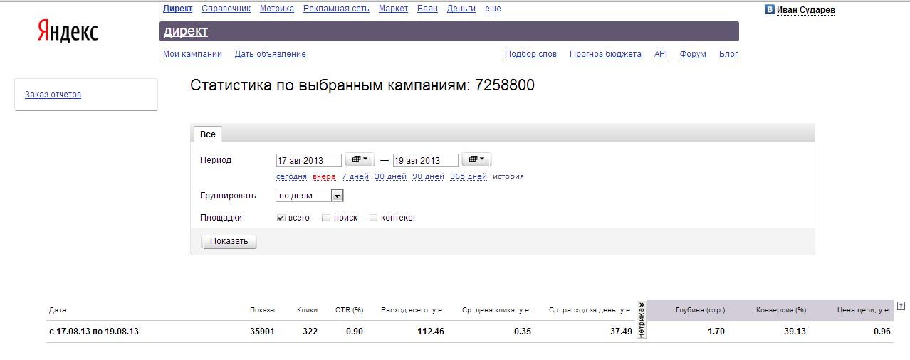 Создание рекламной кампании в рекламной сети Яндекса (по Москве)