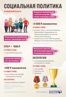 Инфографика СОЦИАЛЬНАЯ ПОЛИТИКА