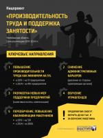 Инфографика Производительность труда и поддержка занятости