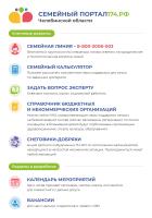 СЕМЕЙНЫЙ ПОРТАЛ Челябинской области