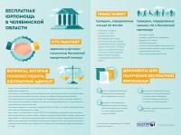 Инфографика Бесплатная юрпомощь