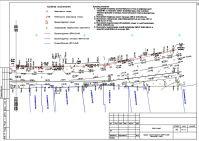 Проект реконструкции ВЛ-0,4