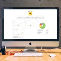 Настройка контекстной рекламы в Яндекс Директ (поиск+РСЯ)