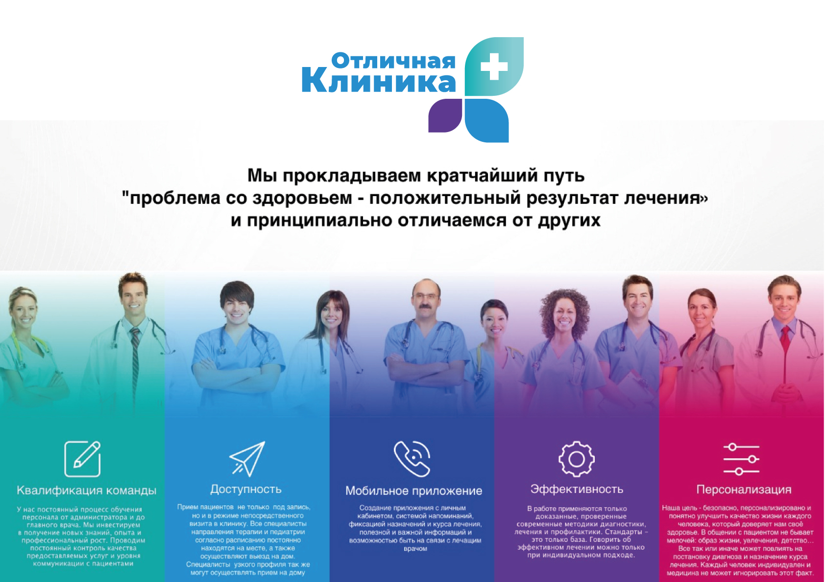 Логотип и фирменный стиль частной клиники фото f_4325c8e41e6b9547.jpg