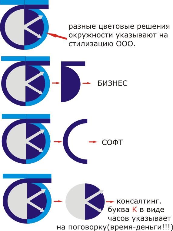 Разработать логотип со смыслом для компании-разработчика ПО фото f_504cfcf0a7c56.jpg
