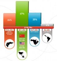 Инфографика для зарубежного сайта