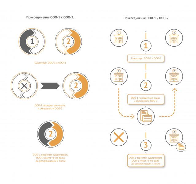 Схема-инфографика (2  варианта)