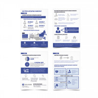 """Инфографика """"Как уйти на кредитные каникулы"""""""