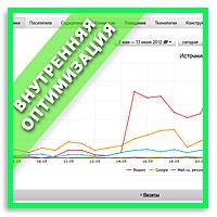 Внутреняя оптимизация сайта - http://www.autodefence.ru/