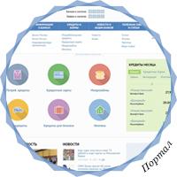 Дизайн кредитного портала «KFB»