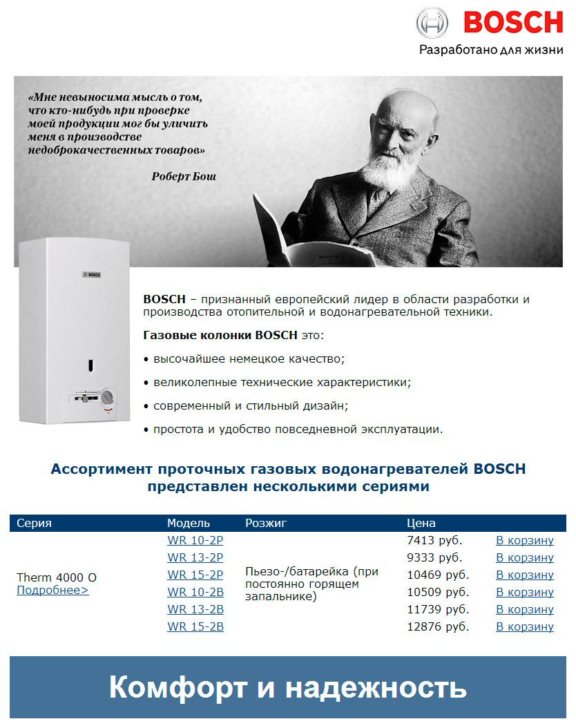 Верстка каталога товаров категории Bosch