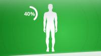 Сколько стоит ваше тело?