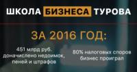 """Баннер """"Бизнес школы Турова"""""""