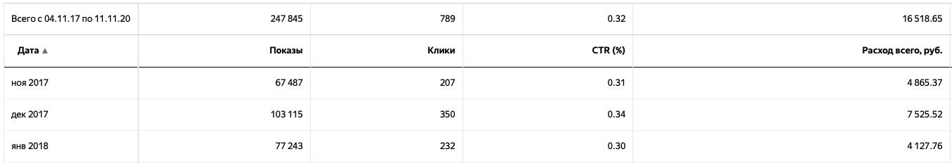 2017 Аренда банковских ячеек