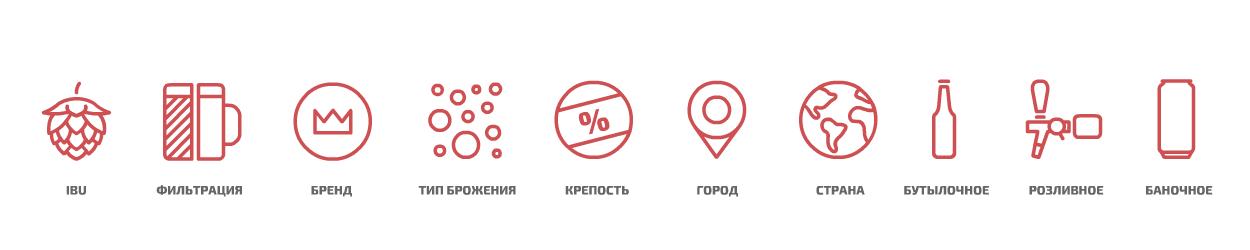 BREWmap. Разработка и отрисовка иконок для пивного приложения.