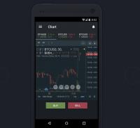 Прототип финансового приложения в Invisionapp