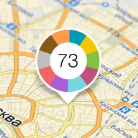 Мобильное приложение сайта недвижимости AFY.ru, iOS7