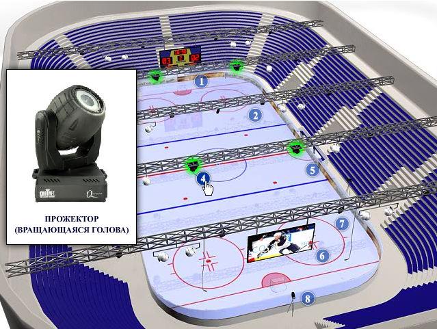 Оснащение хоккейной коробки