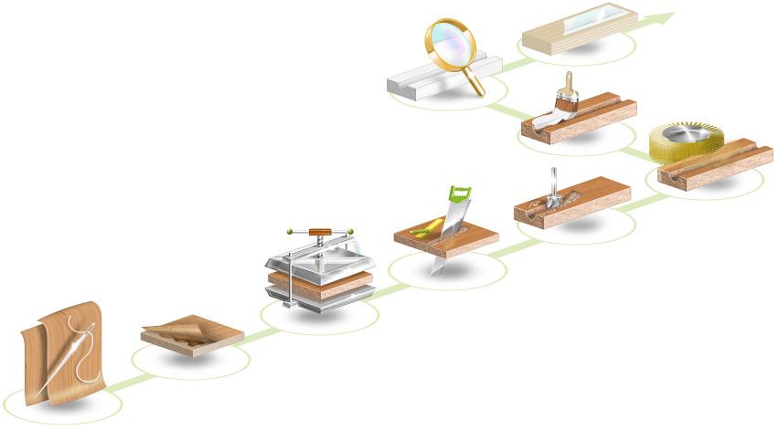Иллюстрирование процесса производства для статьи