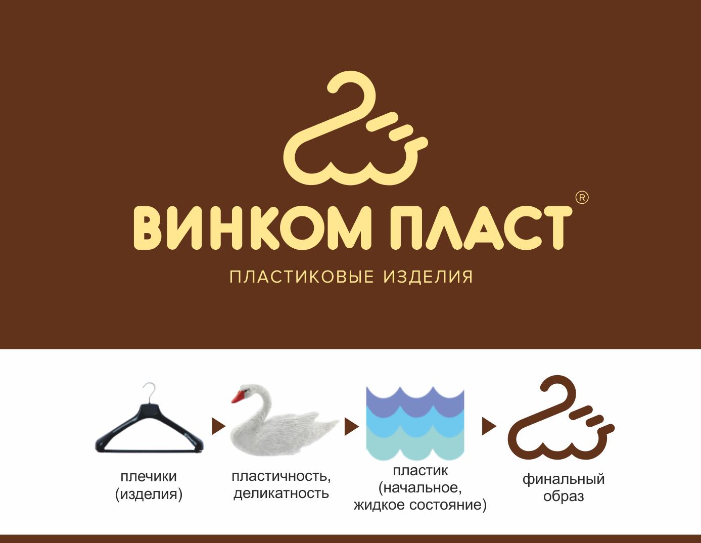 Логотип, фавикон и визитка для компании Винком Пласт  фото f_3175c38e20c9b18d.png
