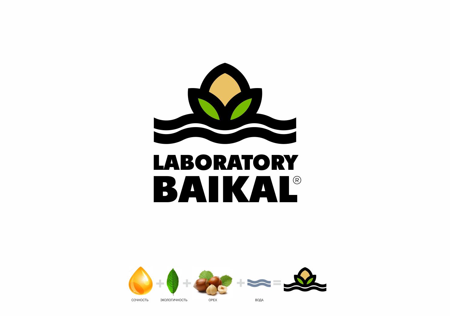 Разработка логотипа торговой марки фото f_495596994303e538.png