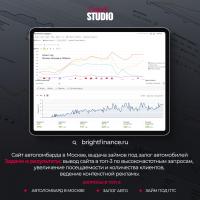 brightfinance.ru
