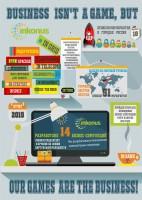 Отчет Инфографика