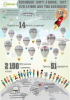 Инфографика -отчет за год