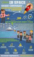 инфографика проекта IN SPACE
