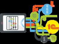 """Интеграция всех данных из """"1С"""" в единую базу для анализа и управления"""